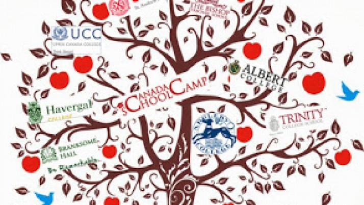 Психологические советы для школьников по адаптации в канадском пансионе (интернате)